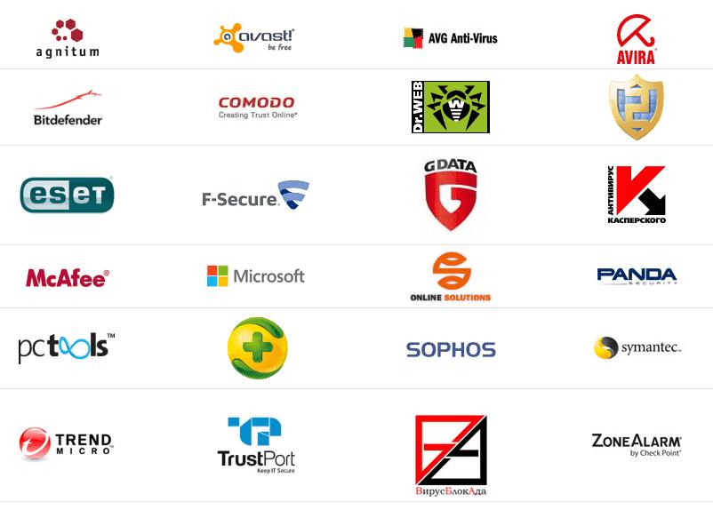 Рейтинг антивирусов за 2016 год. Сверху вниз, слева направо. Источник рейтинга: https://www.anti-malware.ru/tests_history