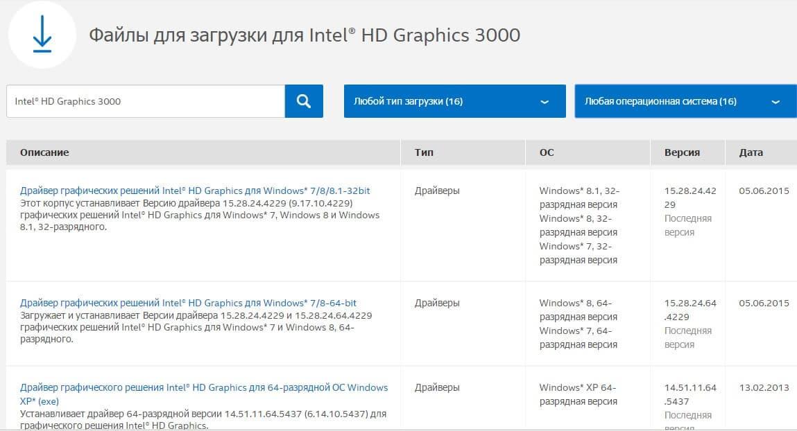 При выборе версии вашей ОС огромный беспорядочный список с драйверами Intel для загрузки сужается до приемлемого